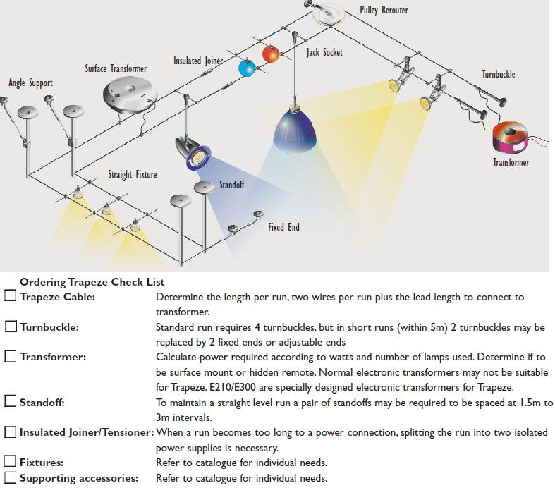 wiring diagram of led recessed lighting – readingrat,